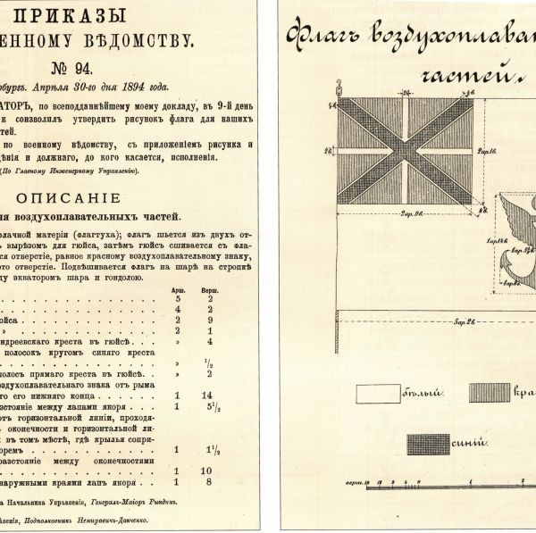 1.Приказ № 94 от 30 апреля 1894 г.