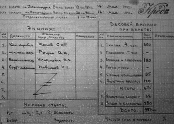 5.Бортжурнал дирижабля СССР-В12 с записью о первом полете.