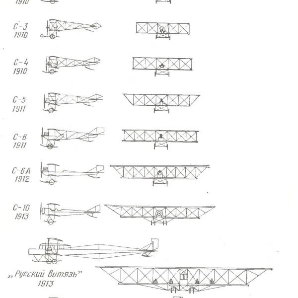 6б.Развитие самолетов И.И.Сикорского. Схема.