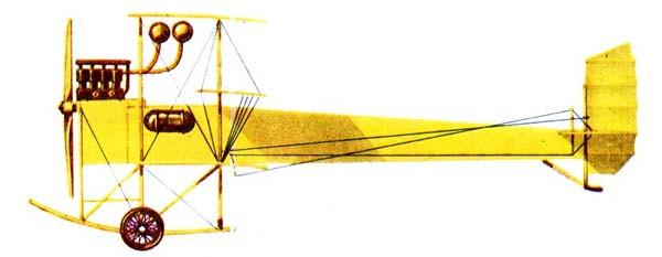 6.Гаккель VII. Рисунок.