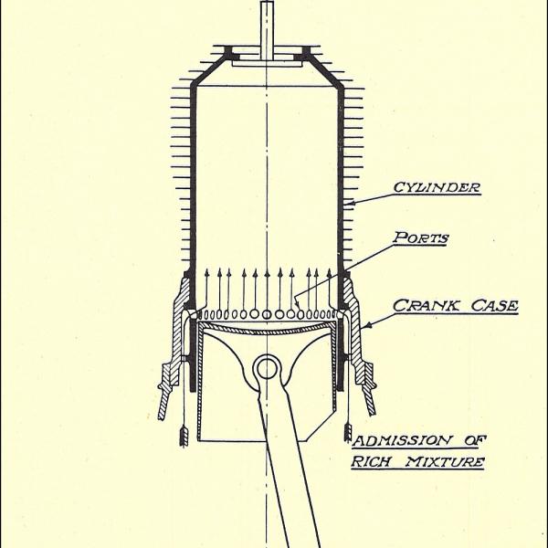 7.Подвод топлива в цилиндр Gnome Monosoupape. Crank Case - картер, Ports - подводящие отверстия.