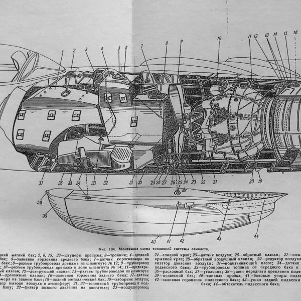 14.Схема двигательного отсека Ла-15.