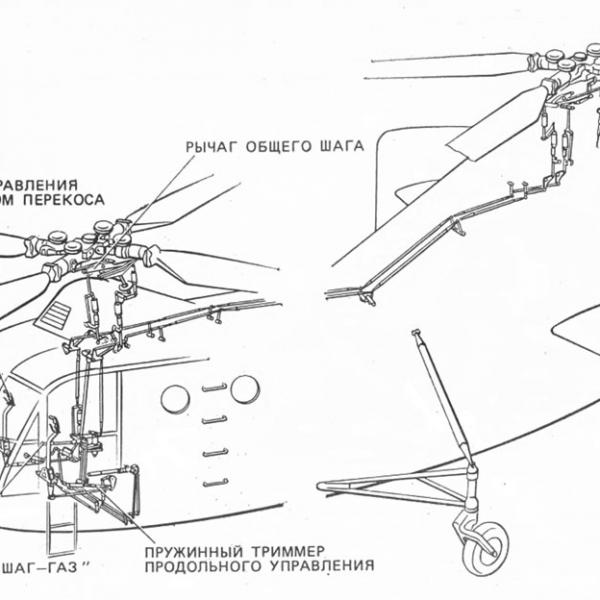 15.Схема управления вертолетом Як-24