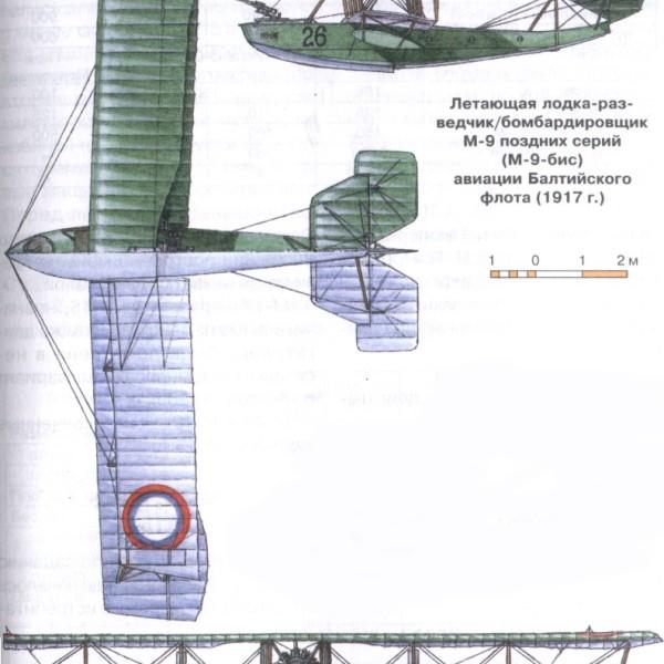 20.Проекции М-9. Рисунок.