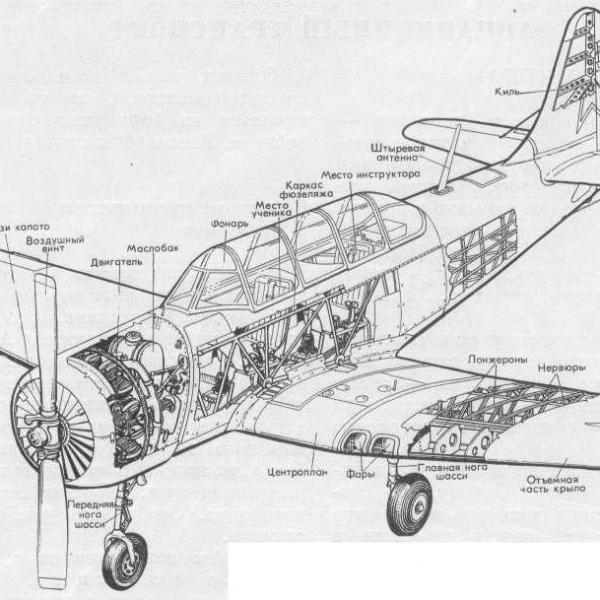 37.Компоновочная схема Як-18А.