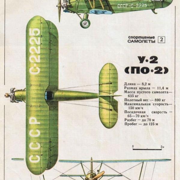 38.Проекции У-2 (По-2). Рисунок.