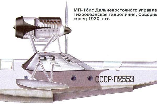 9.МП-1бис. Рисунок.