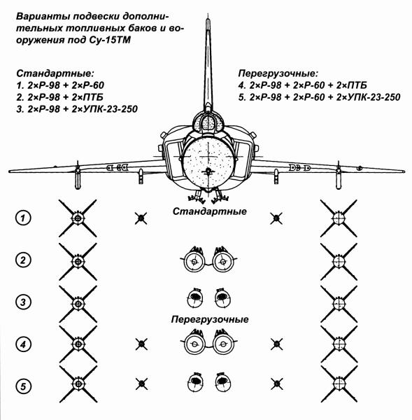 16.Схема вариантов подвески вооружений Су-15ТМ.