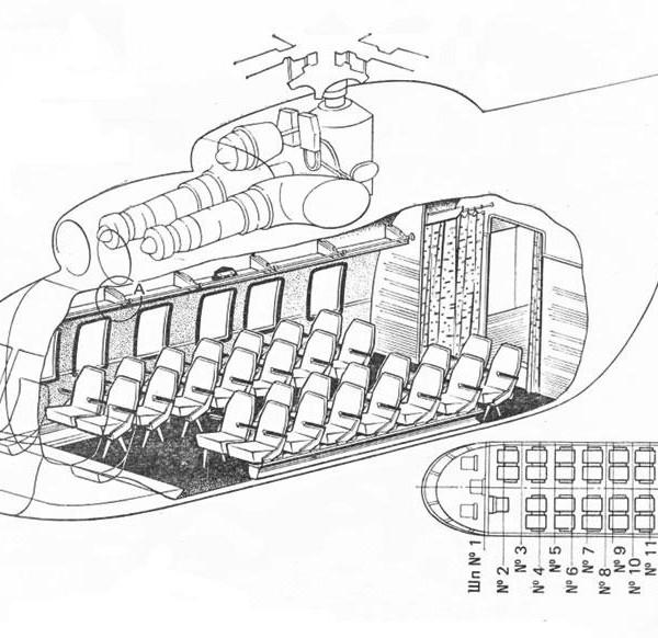 28.Схема салона Ми-8П