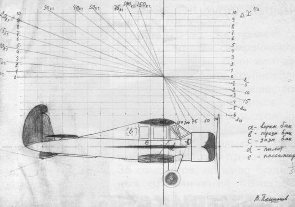 6.Модернизированный вариант ВВА-1. Рисунок.