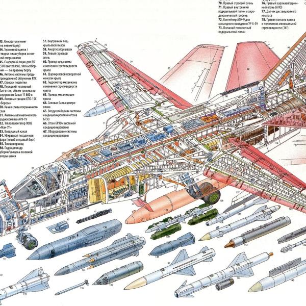 Компоновочная схема Су-24М.