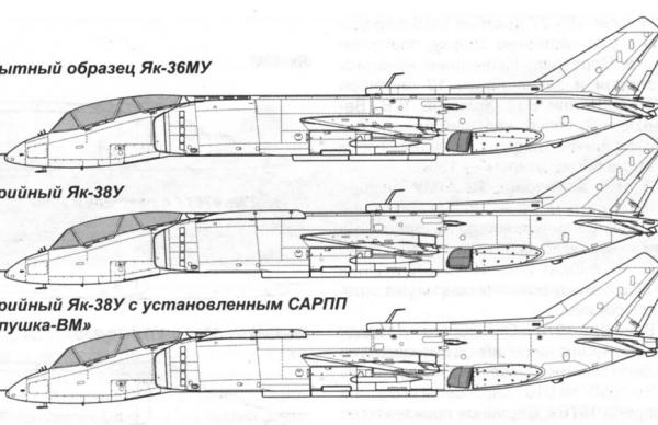 10.Як-38У. Схема 2.
