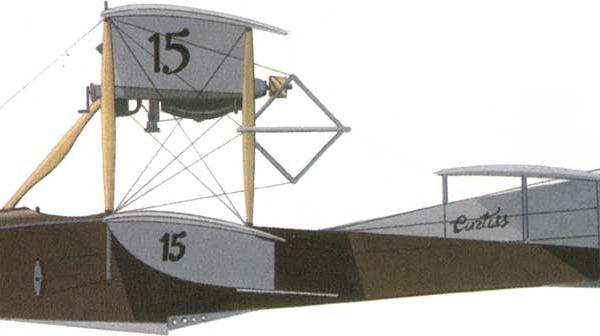 11.Curtiss Model F русского флота. Рисунок.