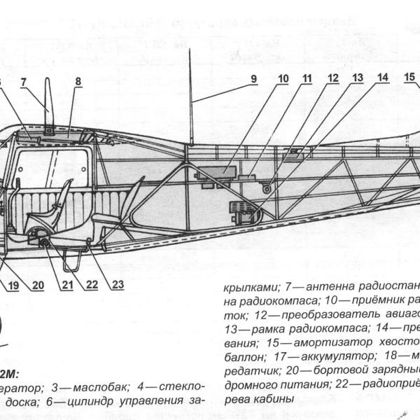 15.Компоновочная схема Як-12.
