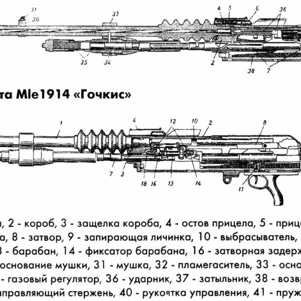17.Hotchkiss Mle.1914. Схема.