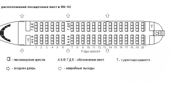 18.Схема салона Як-42.