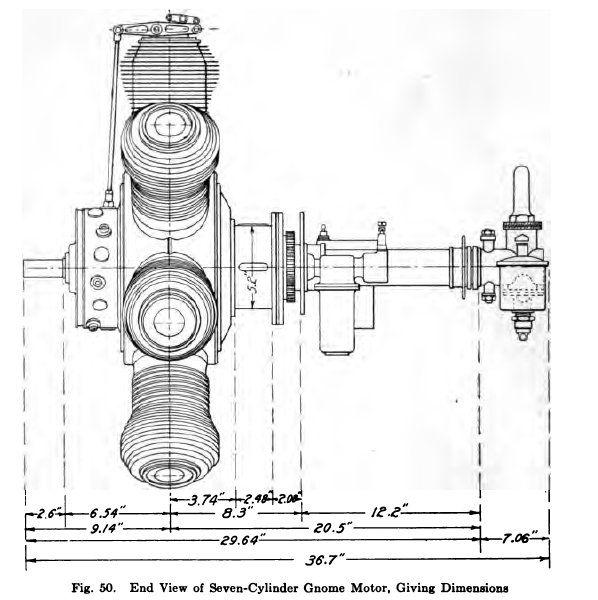 1б.Двигатель Gnome. Схема.