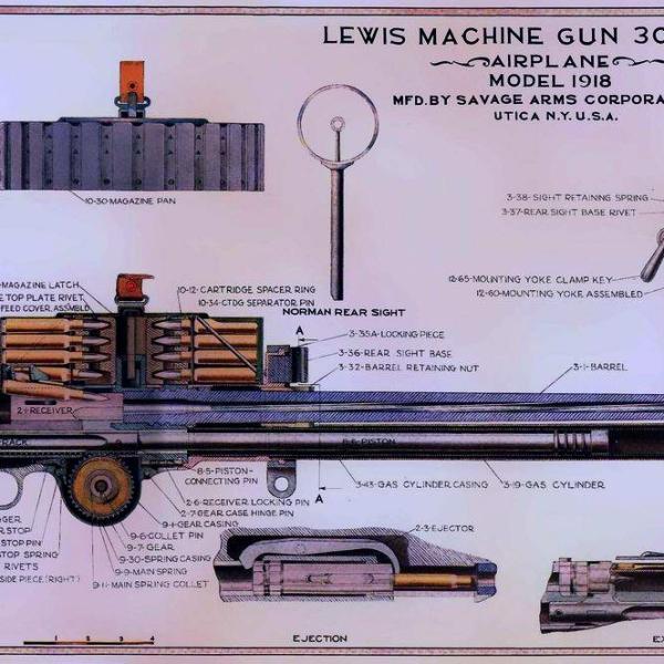 20.Наставление на авиационный пулемет Lewis.