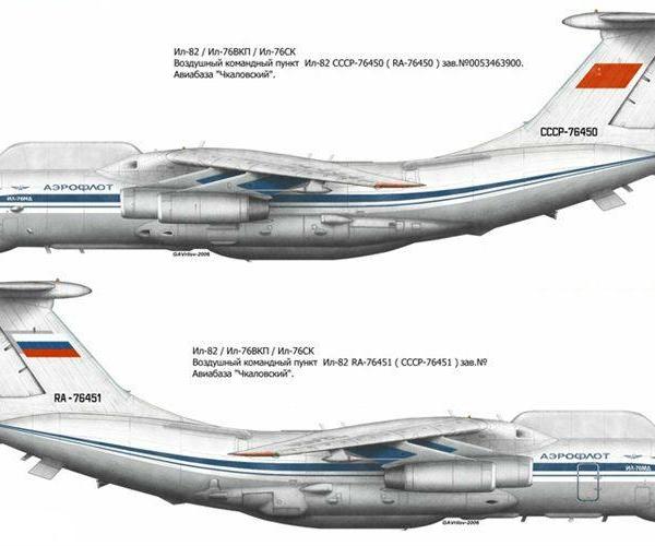 6.Ил-82 (Ил-76СК). Рисунок.