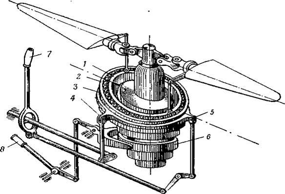 9.Схема автомата перекоса
