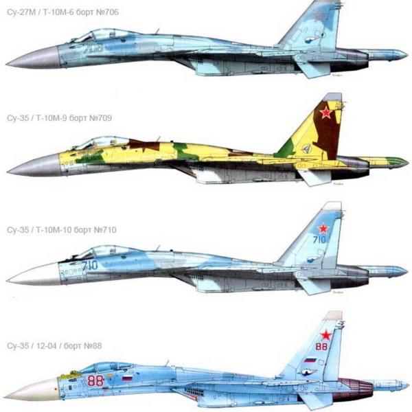 15а.Варианты окраски Су-35. Рисунок.