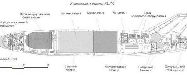 14.Компоновка ракеты КСР-2. Схема.