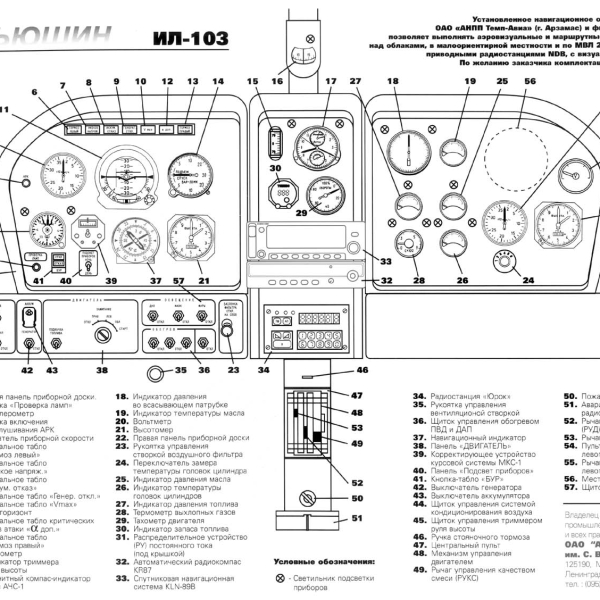 26.Приборная панель Ил-103. Схема.