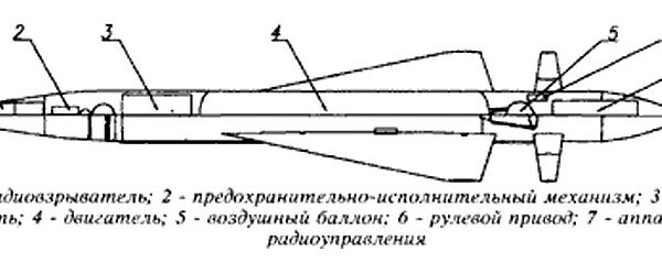 4.Устройство ракеты К-6В. Схема.