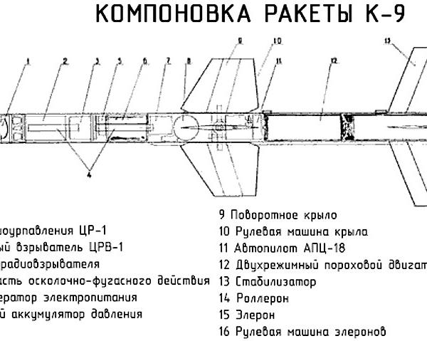 7.Компоновка ракеты К-9. Схема.