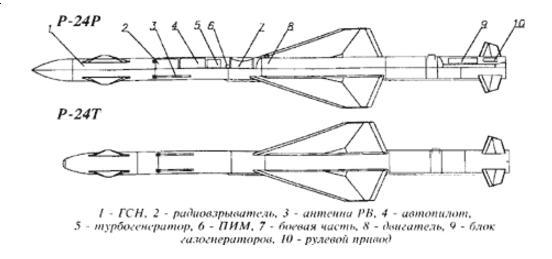 1.Р-24. Компоновочная схема.