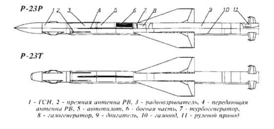 Р-23. Компоновочная схема.