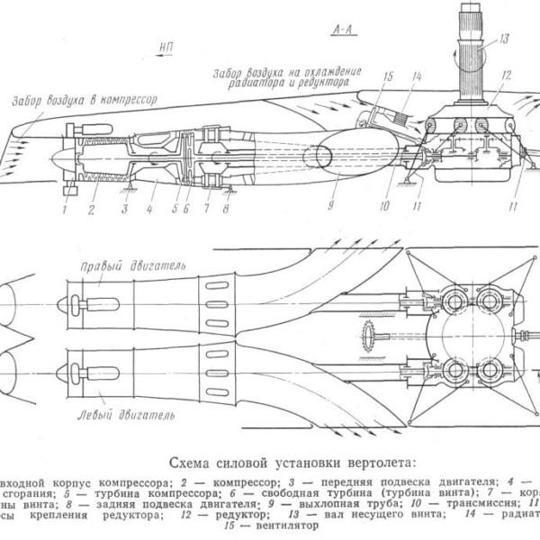 Схема установка двигателей Д-25В на Ми-6.