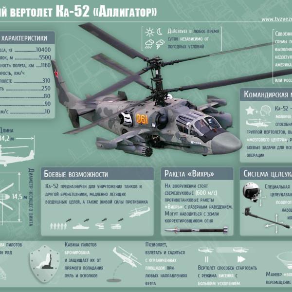 16.Ка-52. Плакат.