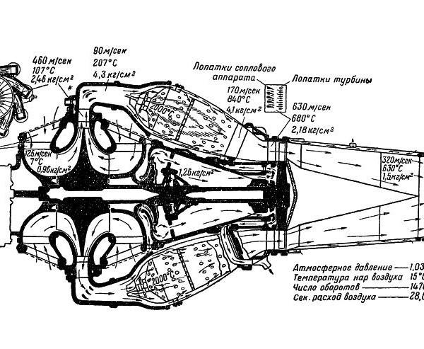 РД-500. Схема 2.