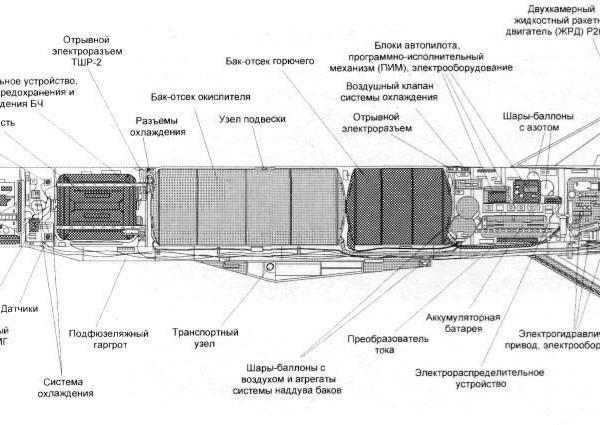 Компоновочная схема ракеты Х-22.