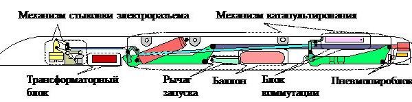 4.Компоновка ПУ АКУ-58. Рисунок.