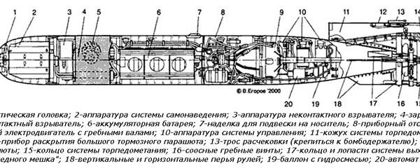komponovochnaya-shema-torpedy-at-1